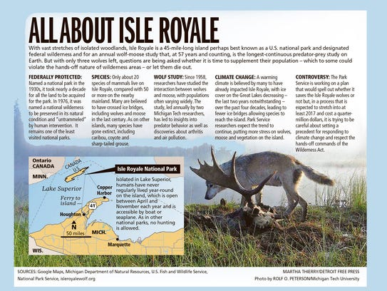 All about Isle Royale