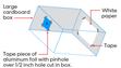 6. SE PUEDE HACER UN PROYECTOR Proyectores de agujeros
