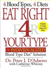 """""""Eat Right for Your Blood Type"""" by naturopathic doctor"""