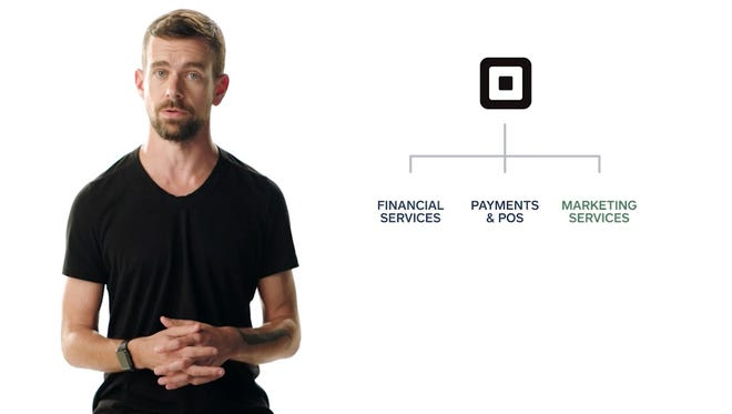 A screenshot for the IPO roadshow from Square.