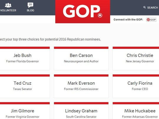 Presidential straw poll on a Republican National Committee