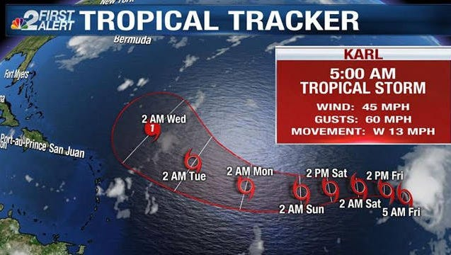 A new system in the Atlantic brings the number of active named storms to 3:  Julia, Ian and Karl.