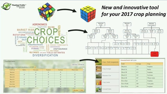 """To assist farmers, Planting Profits, a Colorado """"ag-tech"""" start-up, is introducing a new and powerful on-line crop planning tool."""