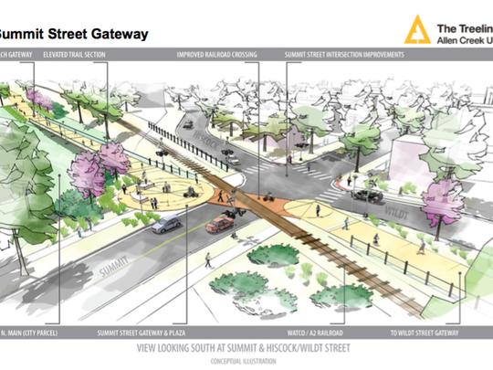 Screenshot from Ann Arbor's draft master plan.