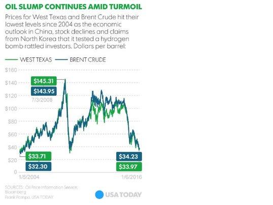 Today market prices / Bitcoin zebpay promo code