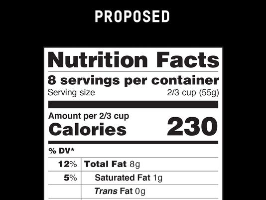 Your Say 0303 nutrition