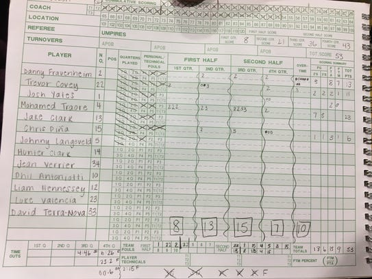 Here is a glimpse of the Point Beach scorebook after
