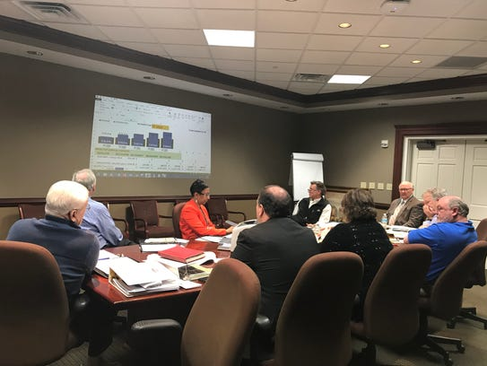 Budget software allows the Collierville Board of Mayor and Aldermen to ponder every possible scenario to balance the town's budget.