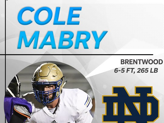 Cole Mabry has signed with Notre Dame