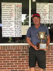 Marcus Beck won the 2017 Springtime Invitational at Capital City Country Club.