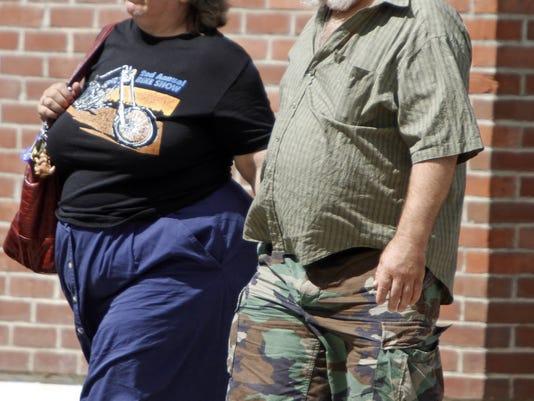 obesity-states