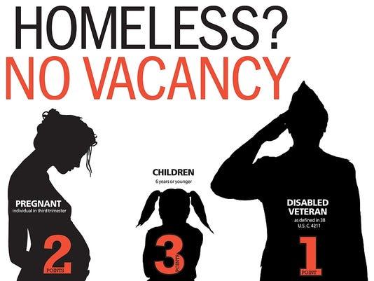 072213 vermont homeless