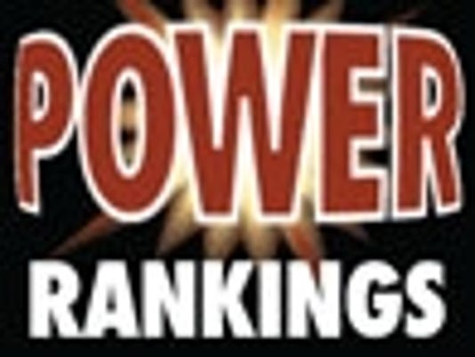 2012-power-ranks