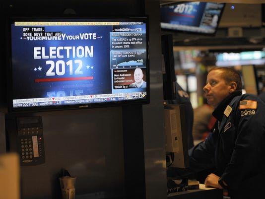 nyse post-election