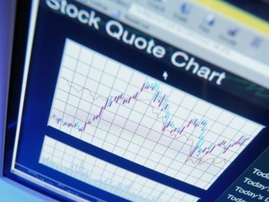 stock quote screen thinkstock
