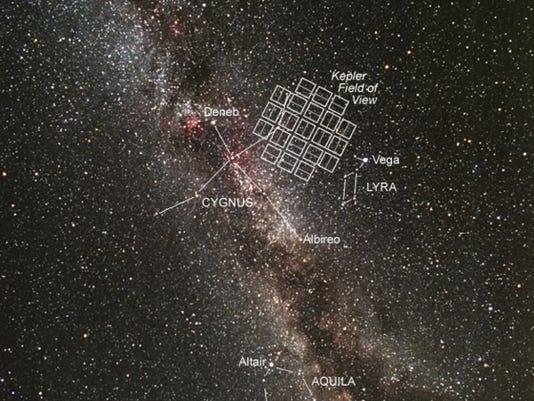 Kepler-View