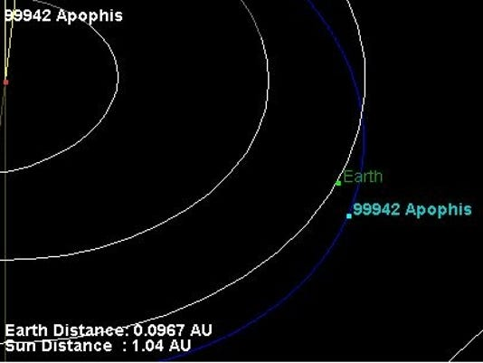 doomsday asteroid apophis - photo #30