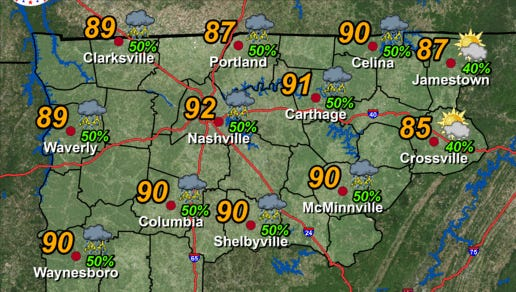Weather forecast for Thursday, July 14, 2016