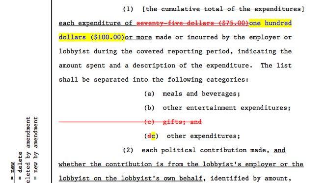 A copy of the edited legislative bill on lobbyists is shown.