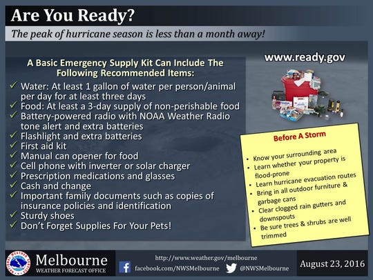 Checklist to prepare for hurricane season.