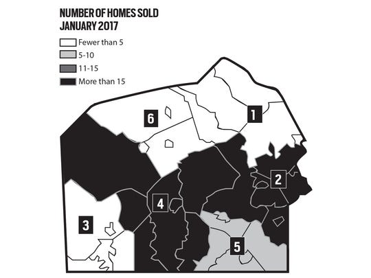 Number of homes sold in January 2017