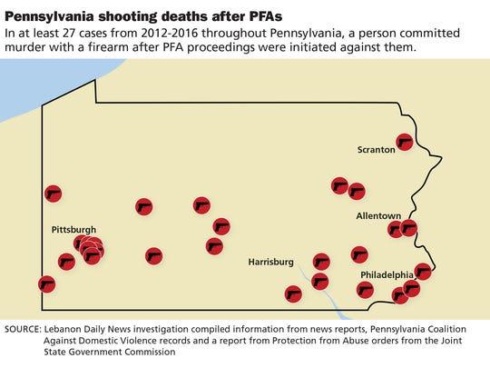 Domestic violence in Pennsylvania