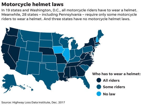 Pa Motorcycle Safety He S Glad He Chose To Wear A Helmet In Pa