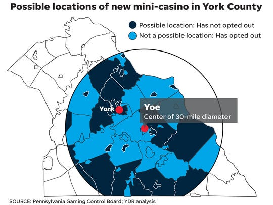 Possible locations of new mini-casino in York County