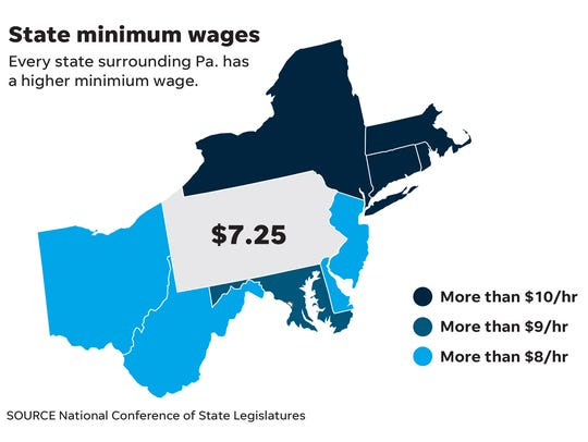 Every state surrounding Pennsylvania has opted to raise