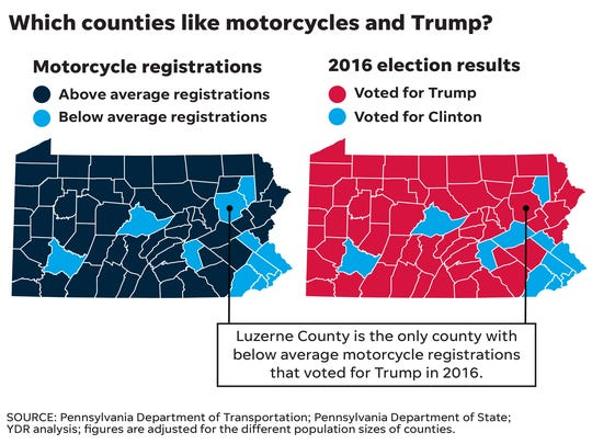 In Pennsylvania, there are 3.07 registered motorcycles for every 100 people. Here's a look at which counties have an above average number of motorcycles.
