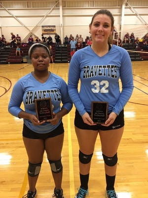 Bravettes Norrissa Anglin and Faith Little made the all-district team last week during the volleyball district competition.  Congrats girls!