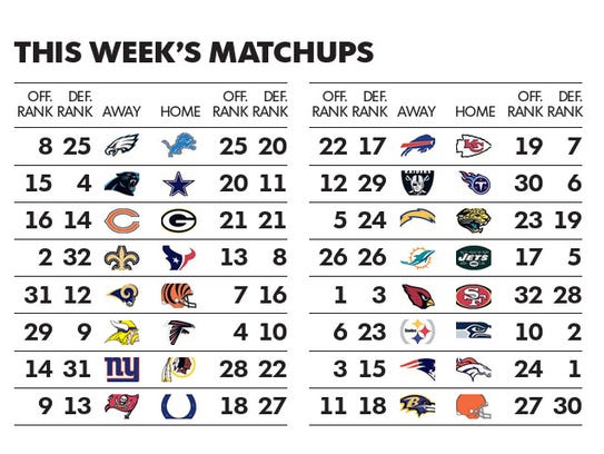 nfl pick com week one matchups