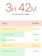 Moment can help you track your teens' smartphone use.