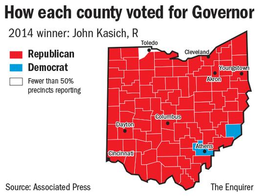 John Kasich wins red Ohio