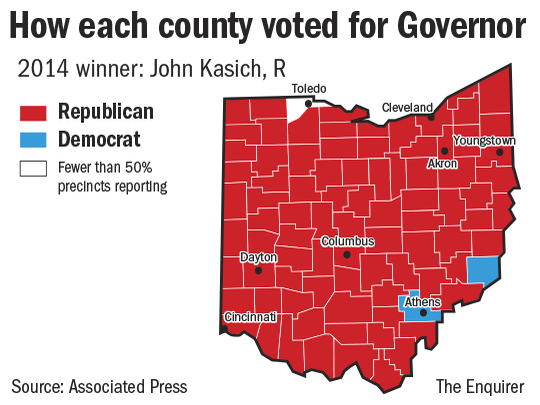 "Gov. John Kasich turned ""purple"" Ohio ""red"" Tuesday night."