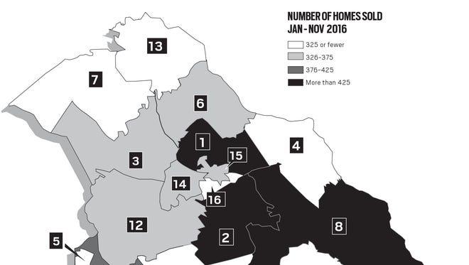 Number of homes sold Jan. - Nov. 2016