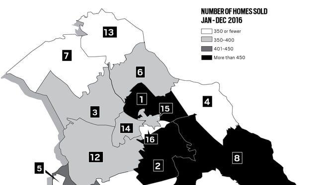 Number of homes sold Jan - Dec 2016
