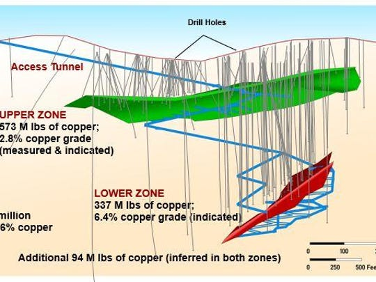 The map shows the upper and lower zones of the copper deposits.