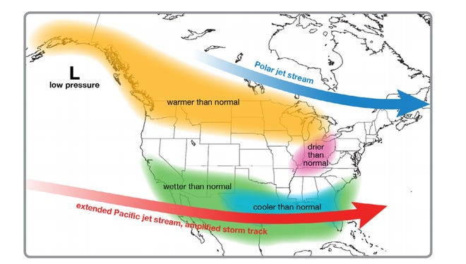 Typical El Nino impacts across the U.S. and Canada.