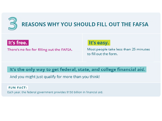 3 Reasons Why You Should Fill Out the FAFSA