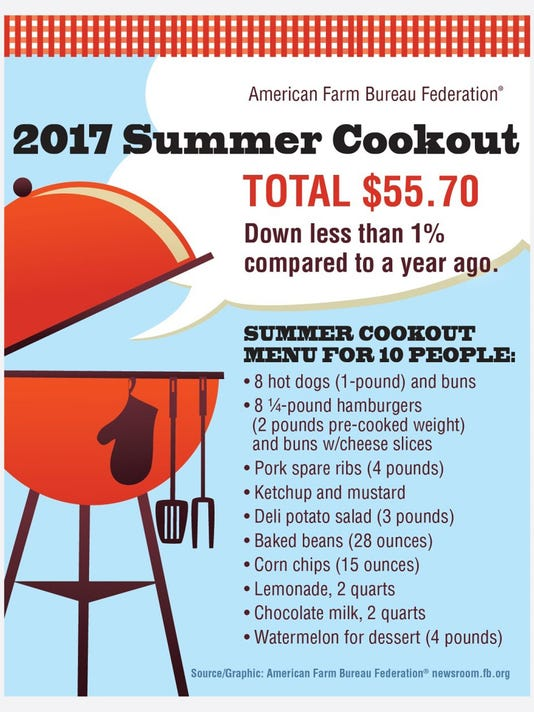 WSF 0630 cookout prices graphic