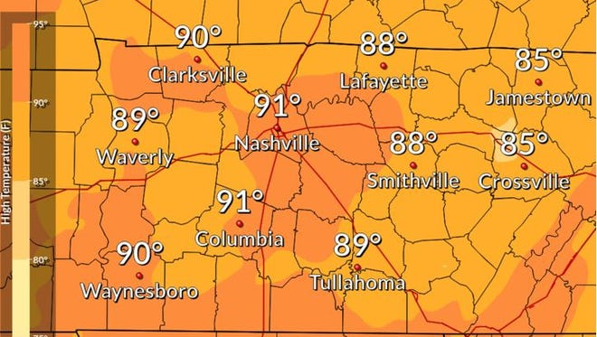A look at the weather in Middle Tennessee on Thursday