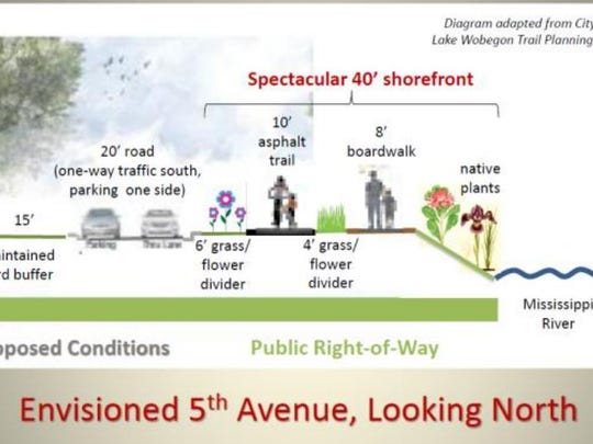 Preliminary designs show a downsized one-way roadway with a 40-foot shorefront that would include native plants, the bike trail and the boardwalk.