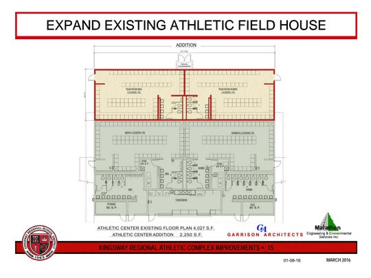 The plans show Kingsway Regional School District's proposed expansion to the existing field house. A referendum will be held March 8.