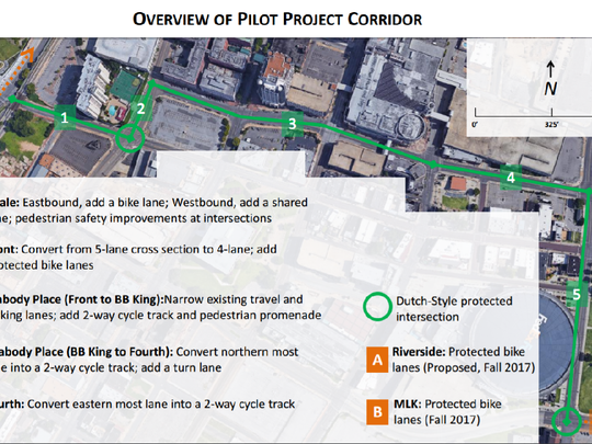 An overview of the proposed Great Streets Pilot Project coming to Downtown Memphis.