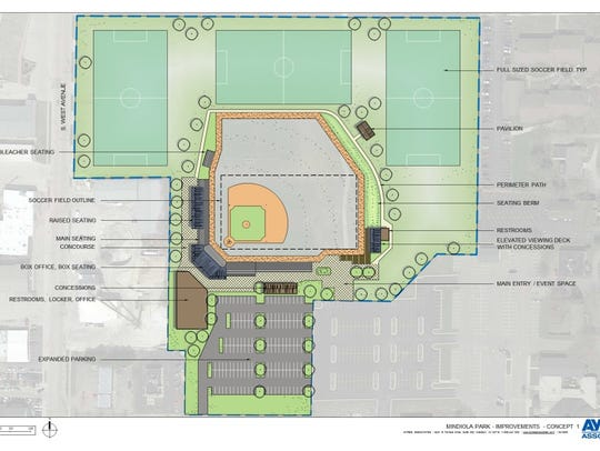 The rendering shows plans for a baseball stadium at