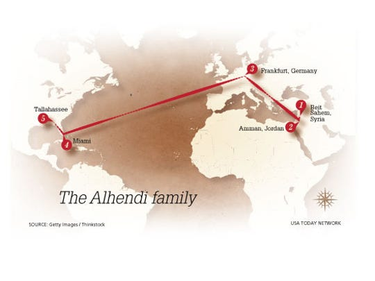 The journey of the Alhendi family from Syria to Tallahassee, Florida.