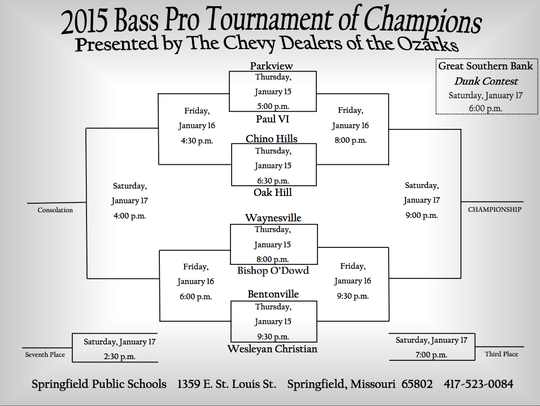 Bass Pro Tournament of Champions bracket