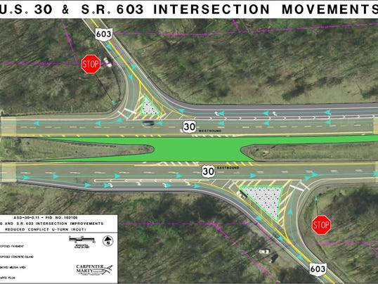 ODOT Unveils Plans For Jturns At US And Ohio - Us 30 ohio map