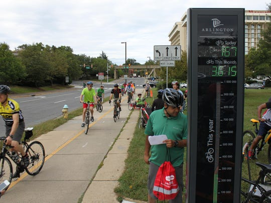 Arlington became the first city not on the West Coast to install a Bikeometer. It's a visible and engaging view of the volume of bike usage on a popular trail connecting to Washington D.C. Arlington has 18 bicycle and pedestrian counters throughout the city to compile reliable data for planning.